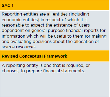 The future of special purpose financial statements